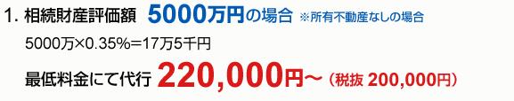 1. 相続財産評価額  5000万円の場合 ※所有不動産なしの場合
